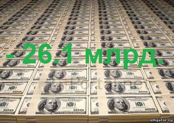 Миллиардеры за неделю потеряли $26,1 млрд.