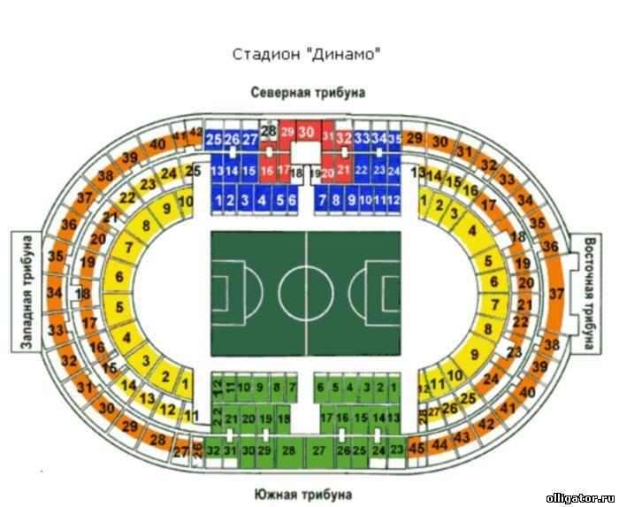 Стадион «Динамо» оценили в €865 млн.