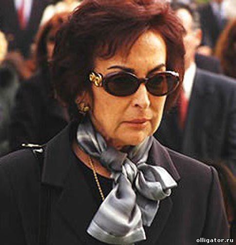 Айрис Фонтбона - самые богатые женщины в мире